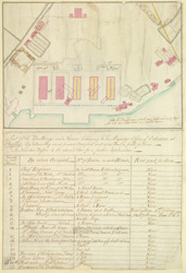 A coloured plan of the buildings and houses belonging to his Majesty's Office of Ordnance at Purfleet